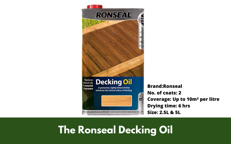 The Ronseal Decking Oil