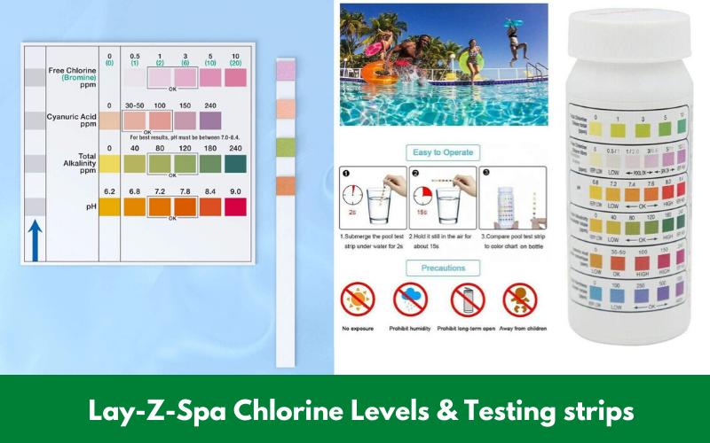 Lay-Z-Spa Chlorine Levels & Testing strips