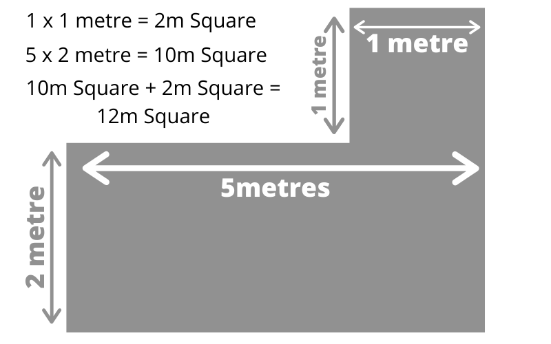 Measuring your area!