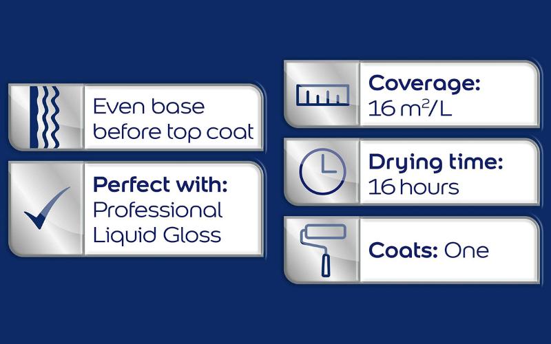 The Dulux Professional Undercoat Breakdown