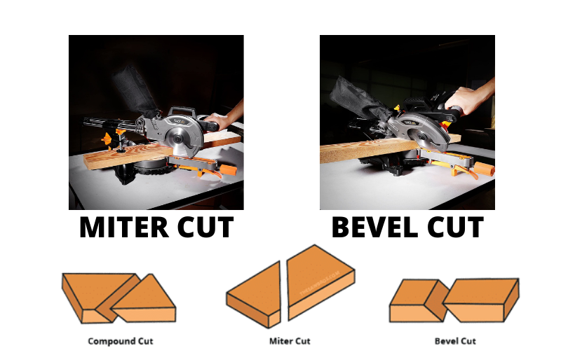 Chop Saw Cutting Examples