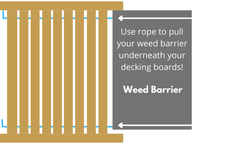 Fitting Your Weed Barrier