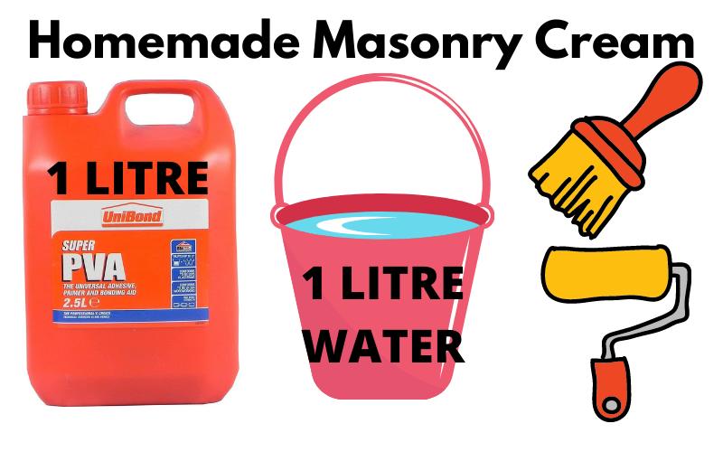 Homemade Masonry Creams
