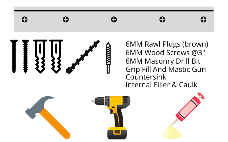 Tools Needed For Attaching Skirting Boards