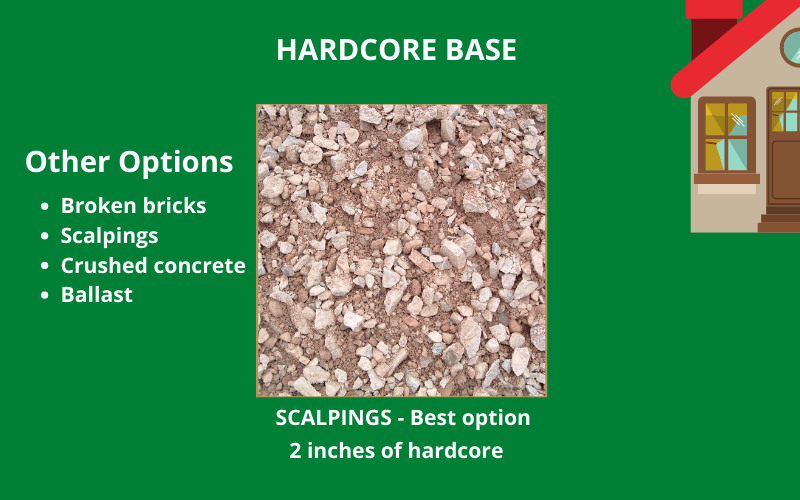 Hardcore Options For Garden Shed Base